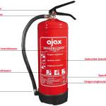 Keuzehulp: de juiste brandblusser kopen